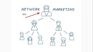 network marketing explained diagram