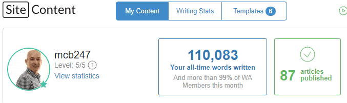 site content figures
