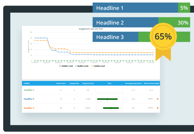 headline optimiser in thrive theme membership for testing headlines