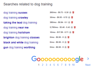 keyword searches related to dog training
