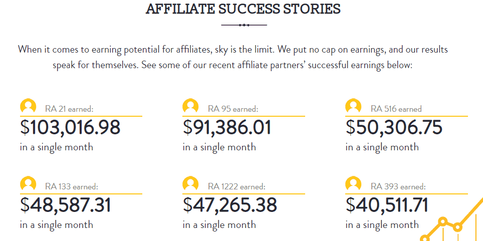 affiliate success with regal assets
