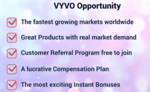 VyVo opportunity