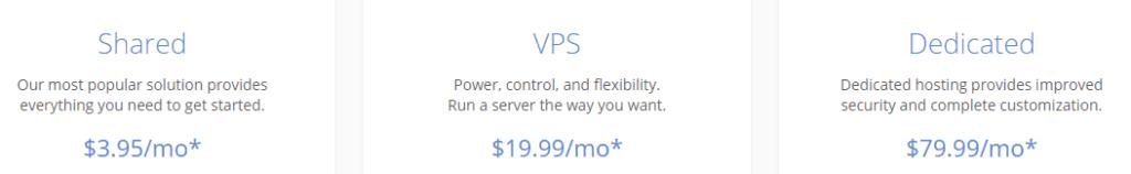 best wordpress hosting plans